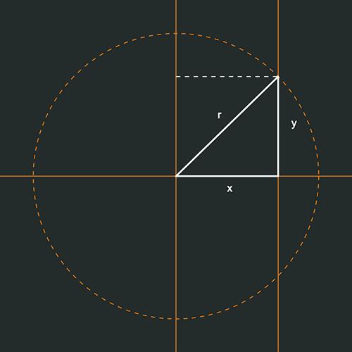 Geometría en las aplicaciones web