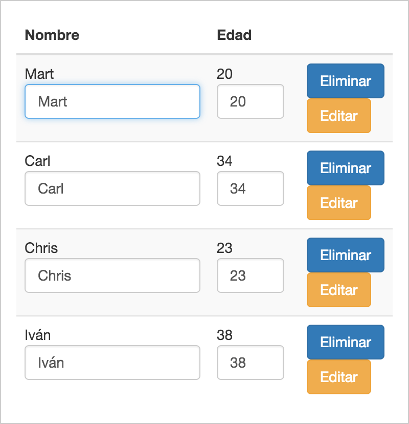 crear-un-cliente-rest-en-angular-js-edit-user