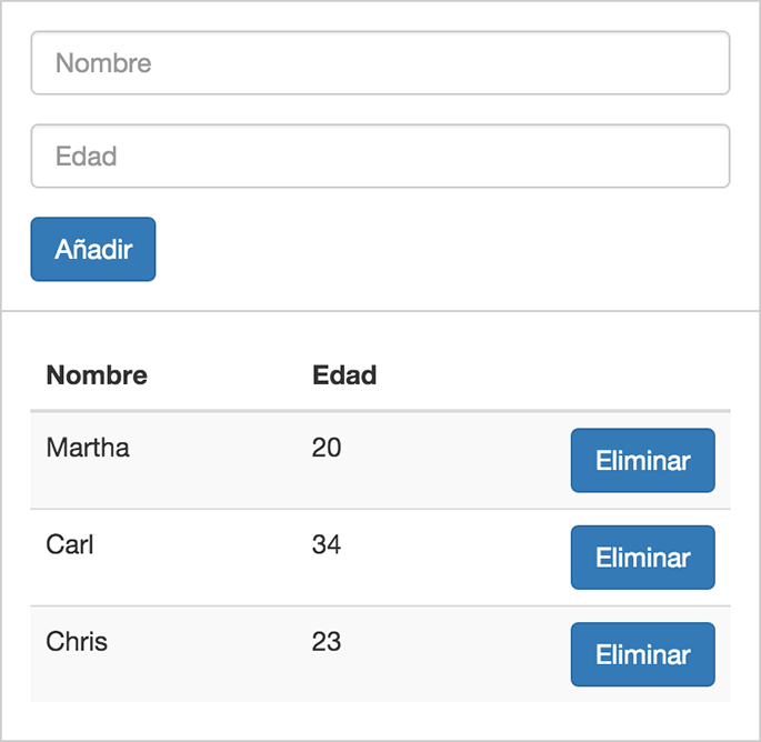 crear-un-cliente-rest-en-angular-js-html-data